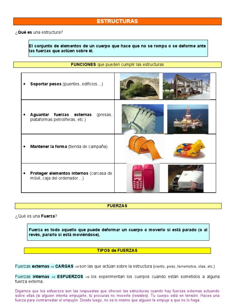 Resumen de Estructuras para 1º ESO (con imágenes
