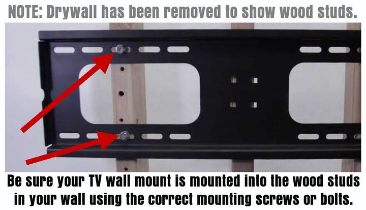 Proper Way To Mount TV: TV wall mount mounted into wood studs