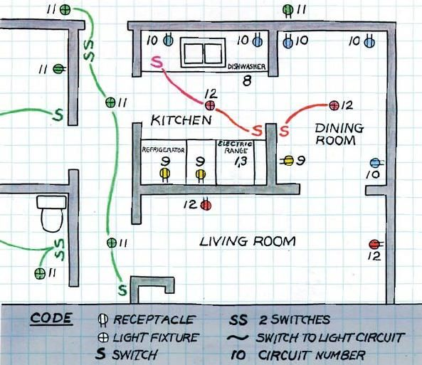 Sample Home Circuit For Electrical  Circuit  Wiring  Electrcity