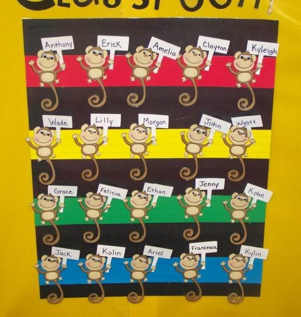 Classroom Theme Ideas For Teachers : Classroom decoration ideas for teachers monkeys our pre