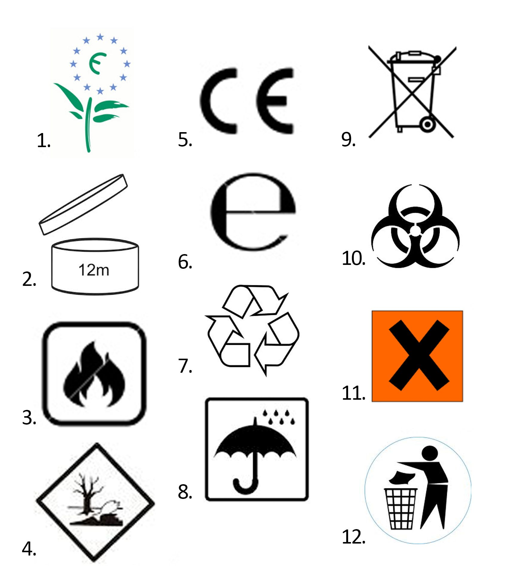 Packaging Symbols Take Our Short 12 Question Quiz