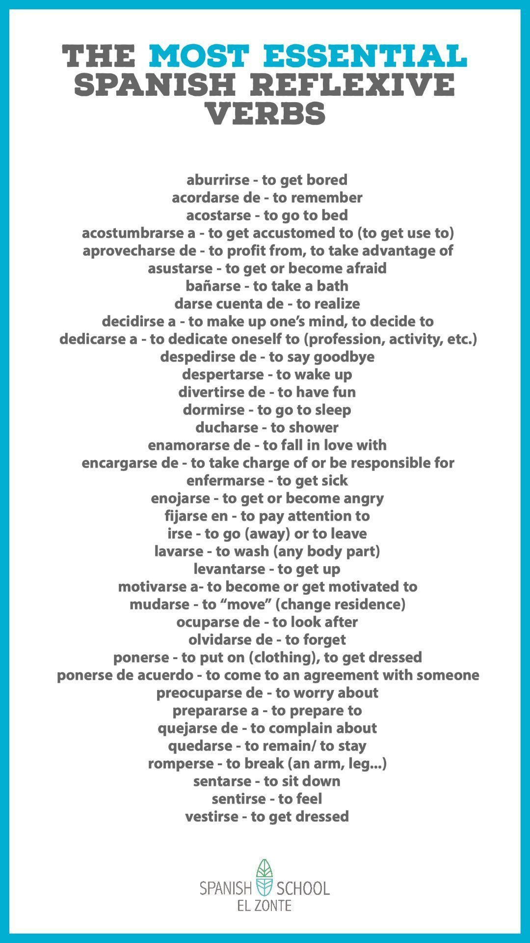 What are Spanish reflexive verbs? - Fast 3min Online lesson!