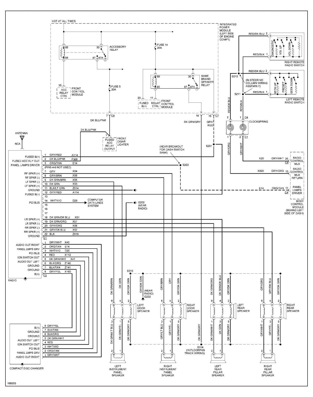 22 Worksheets Parts Of An Electrical Circuit Diagram
