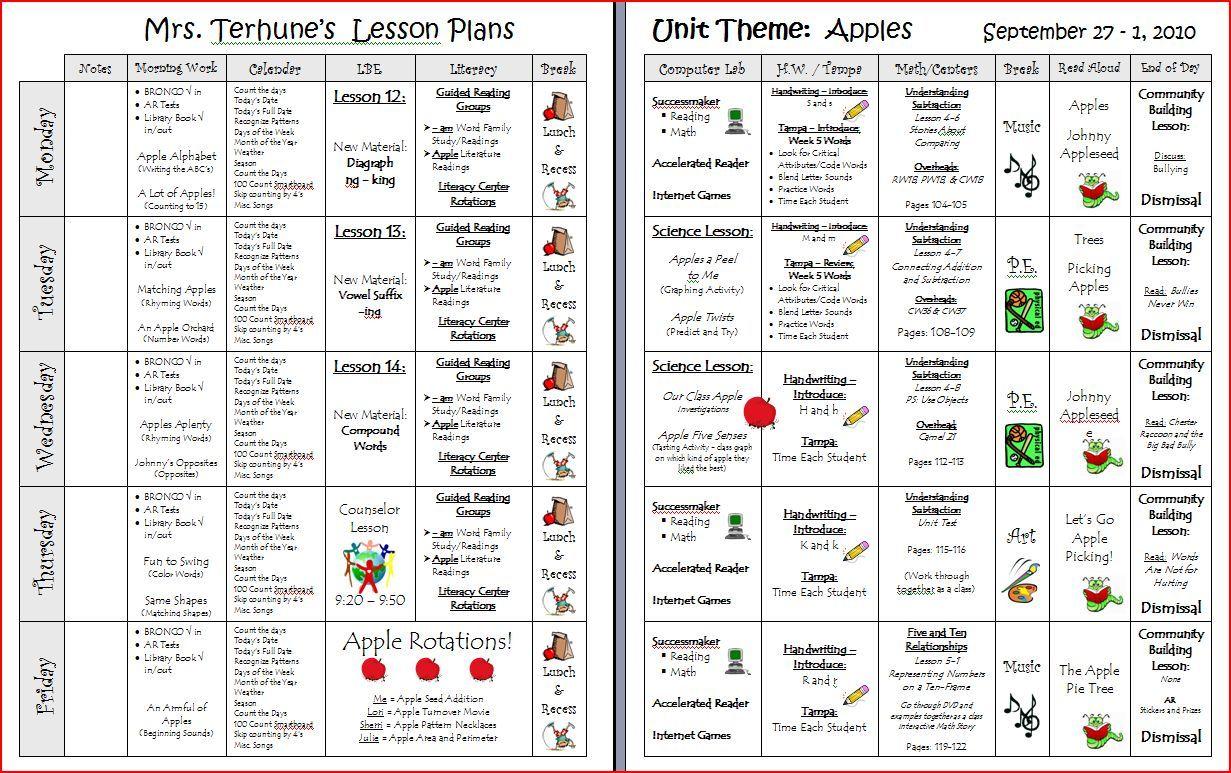 Lesson Plans Template