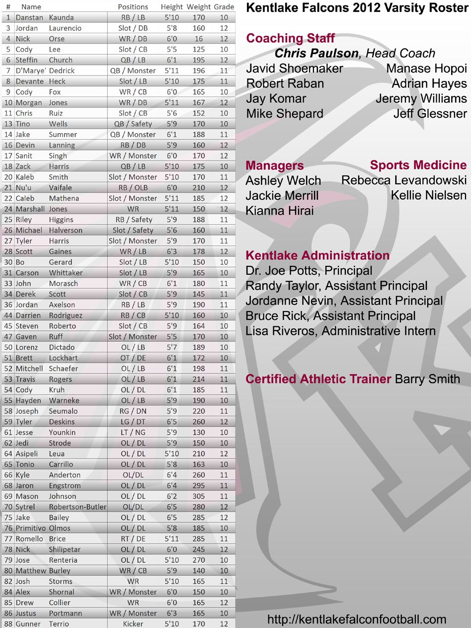Kentlake Varsity Football Roster 2012 Football Roster Falcons Football Varsity