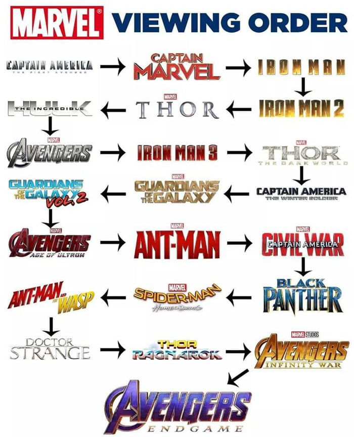 HOW TO WATCH MARVEL #moviestowatch