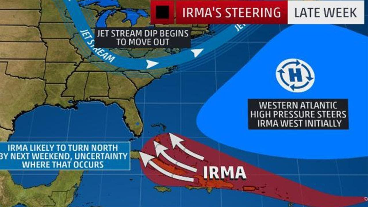 awesome hurricane irma path live coverage stream  watch tracking hurrucane irma arrive in real