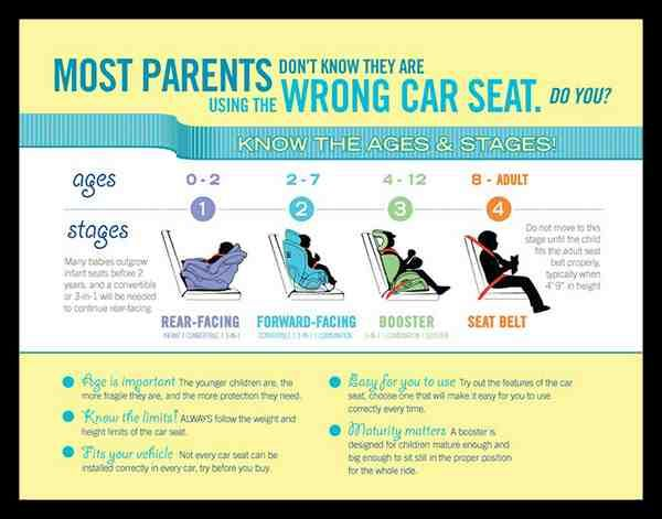 California Car Seat Law 2017 My Nup Baby