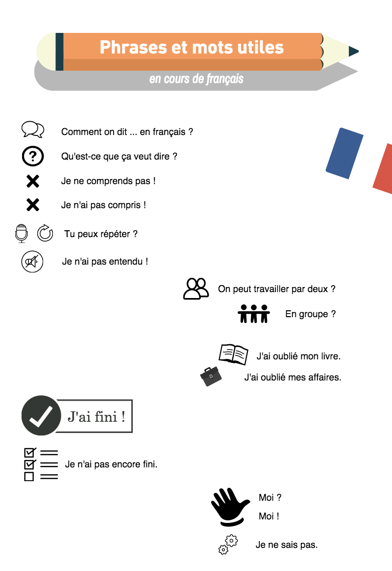 Camilleprofle Boite A Outils Phrases Et Mots Utiles Pour Le Cours De Francais Langue Etrangere Learn French French Basics French Vocabulary