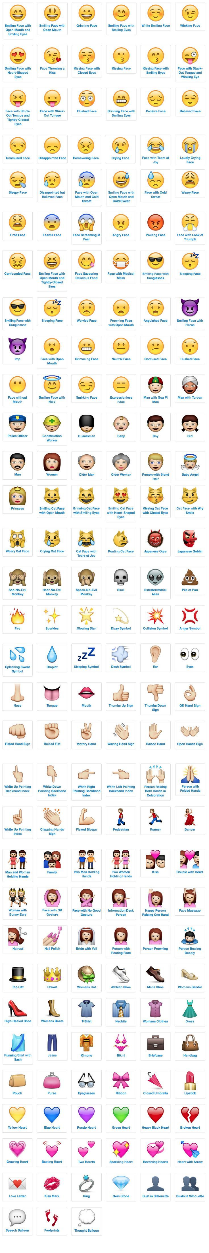 Emoji People Icons List With Meanings And Definitions Emoji People Emoji Emoji Love