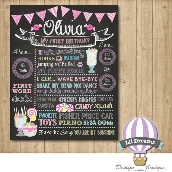 Candy Shop Chalkboard  DIGITAL  First Birthday by LilDreamsDesign
