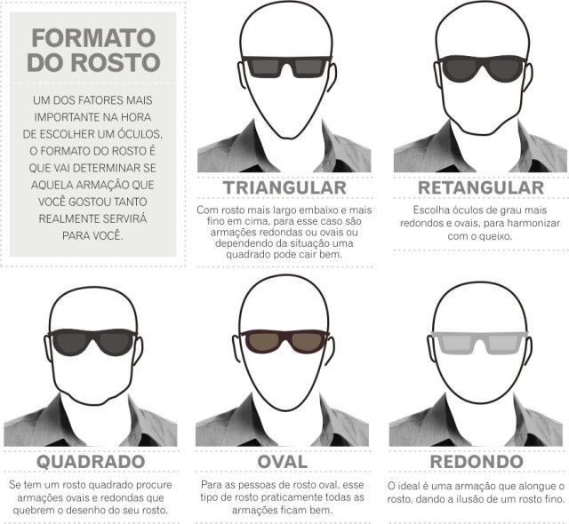 Dica para eles  óculos de grau, saiba escolher o que combina melhor com seu  estilo – QuaseNovo Brechó ae68ae9bbf