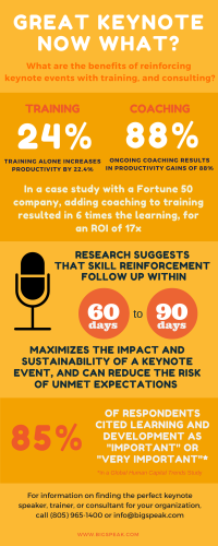 Maximizing ROI from your keynote speaker or coach (2) | Keynote