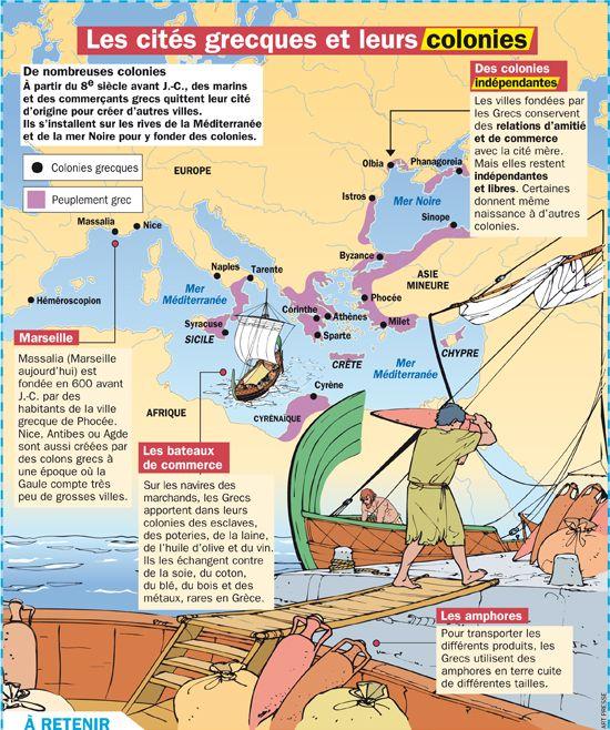 Les cités grecques et leurs colonies #odyssÉe