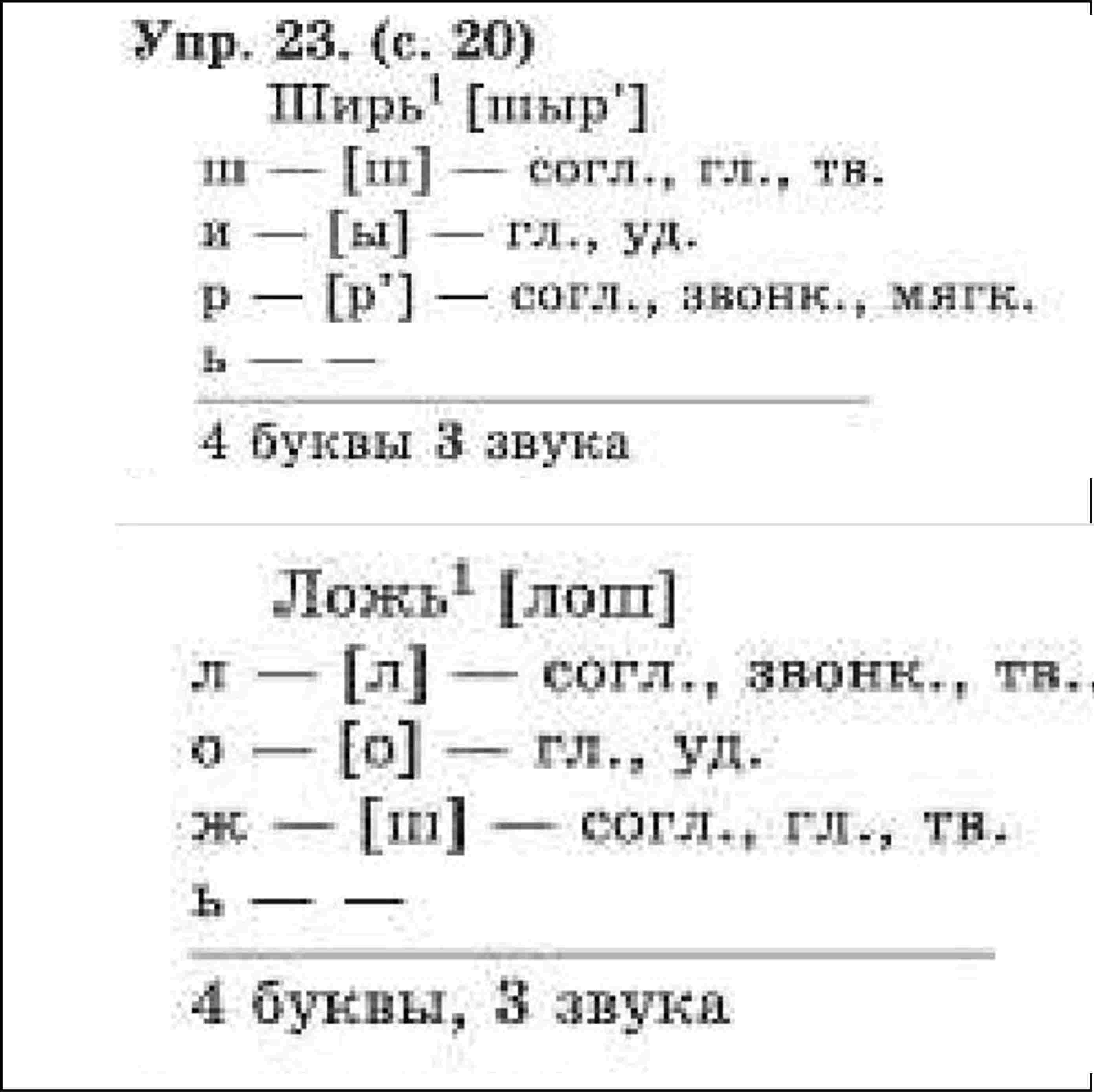 Белорусский решебник гдз рабочая тетрадь по обществоведению 10 класс гламбоцкий