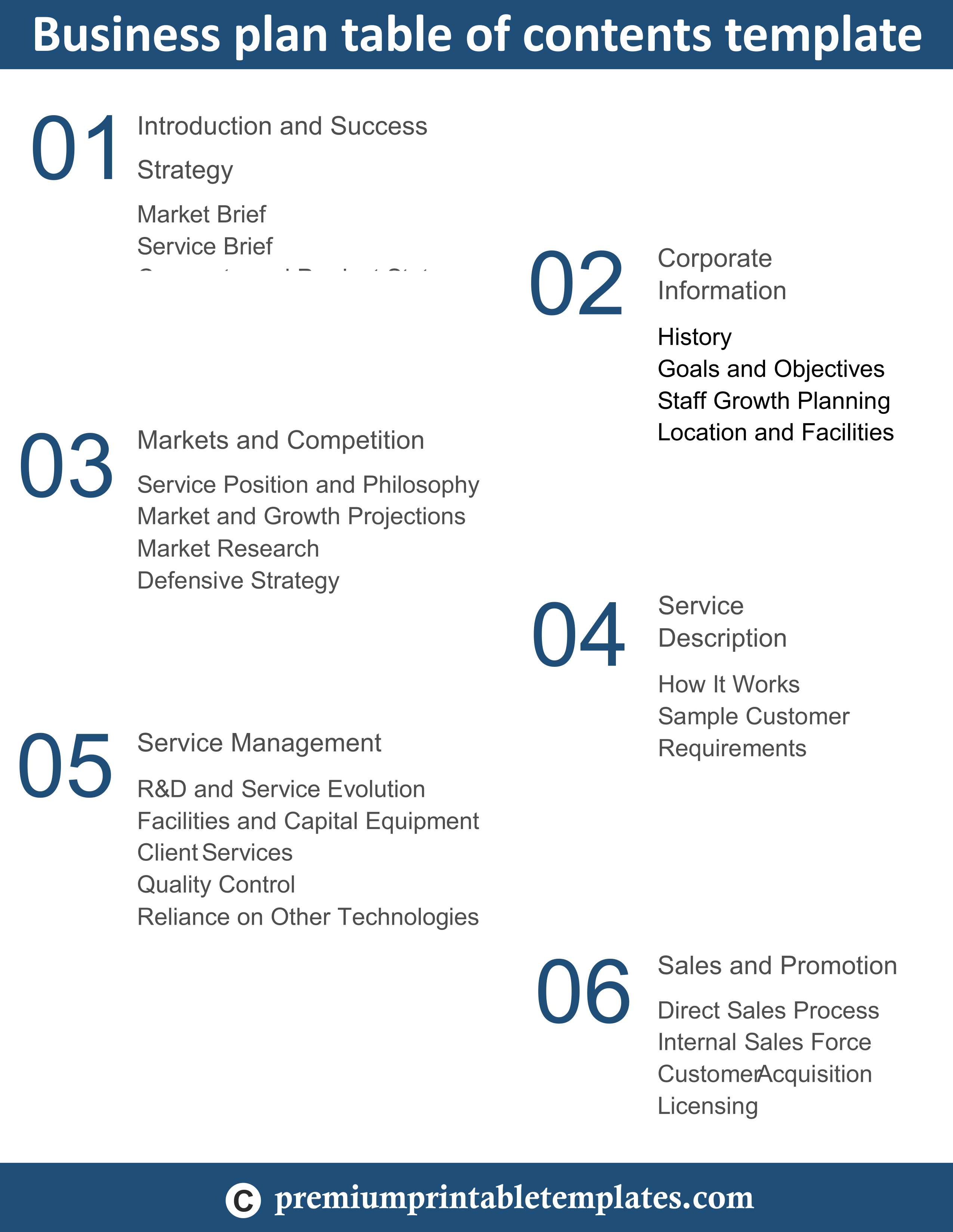 business plan table of contents templates helps you to find all