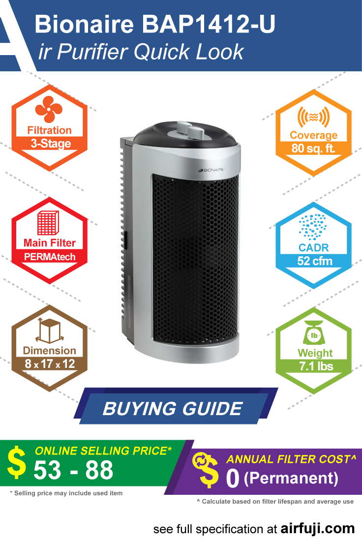 Bionaire BAP1412U Quick Review Air purifier, Purifier