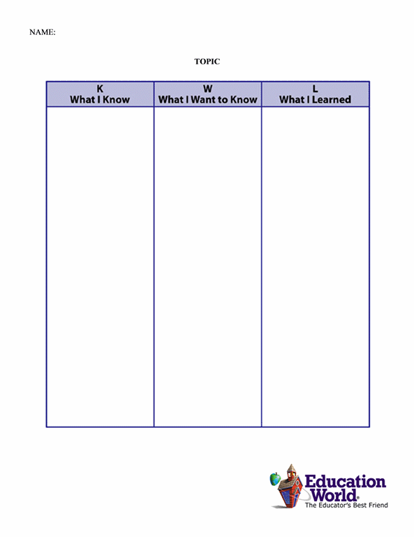 Search Results For Templates Kwl Chart Graphic Organizers