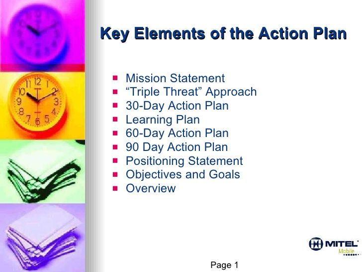 306090 action plan (patrick gross) with animation Work - action plan