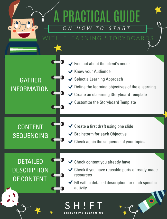 A perfectly planned elearning course will help you increase the a perfectly planned elearning course will help you increase the efficiency of the development process saigontimesfo
