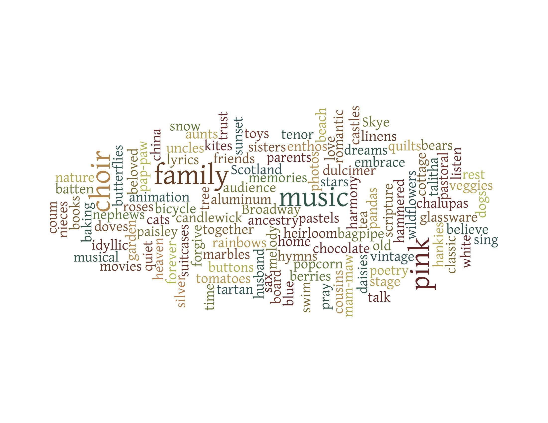 "I made a list of things I love and that I love to do. Make a ""wordle"" at http://www.wordle.net"