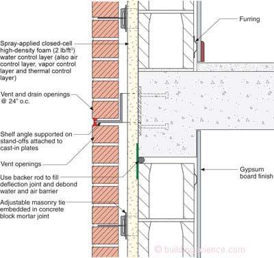 Wall Solution Brick Design Brick Architecture House Architecture Design