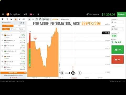 Forex Trading Live Room Special Edition Day 1 Firms Nyc