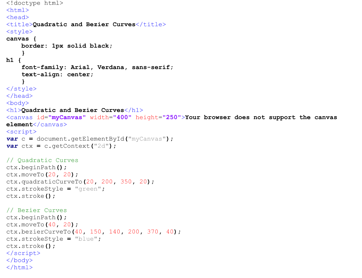 HTML Code with Canvas Element  JavaScript Code for Quadratic