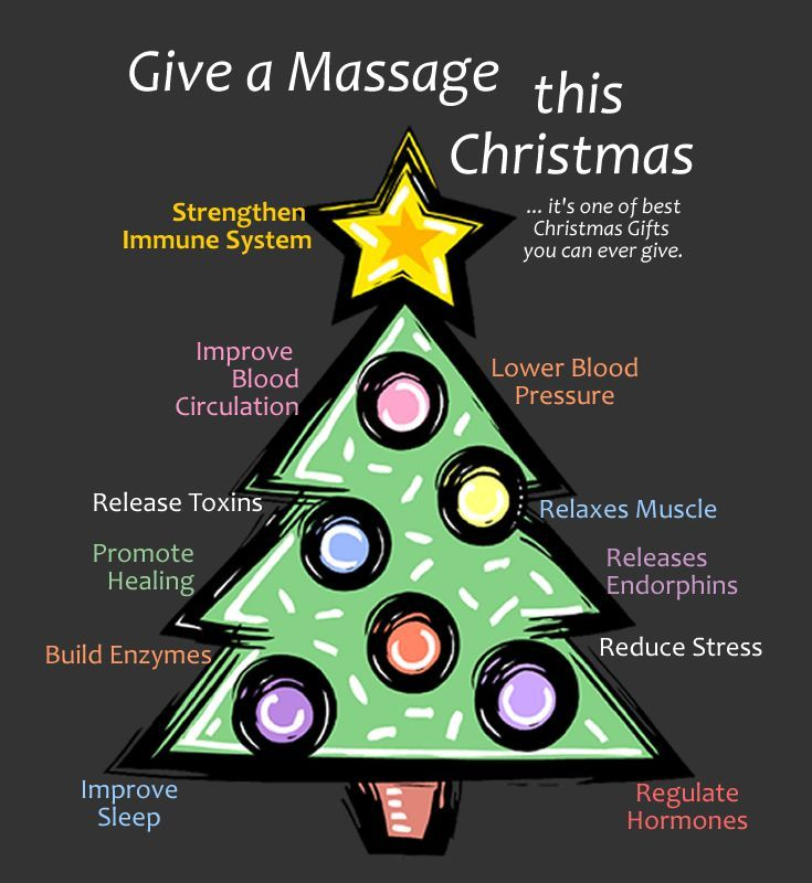 Massage gift certificates the perfect present for anyone http christmas massage gift one of the best christmas spa gifts you can ever give to spread some wellness joy this christmas get one today call therapeutic negle Gallery