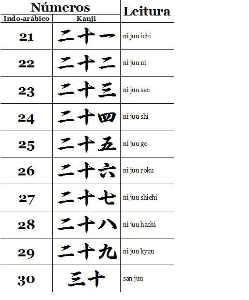 Numeros Em Japones Video Para Memorizar Com Imagens Palavras