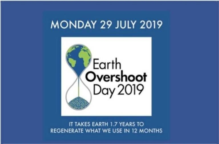 Unhappy Earth Overshoot Day 2019 We Used Up A Year S Worth Of Everything Already Queenbeeedit Earth Overshoot Day Overshoot Day Human Overpopulation