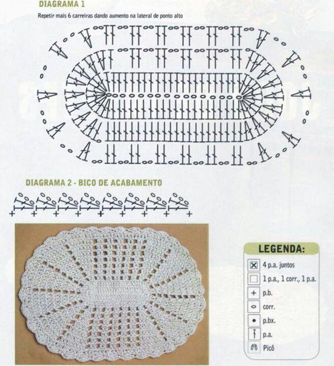 Pretty simply graph pattern   Doilies♡To♡Crochet   Pinterest