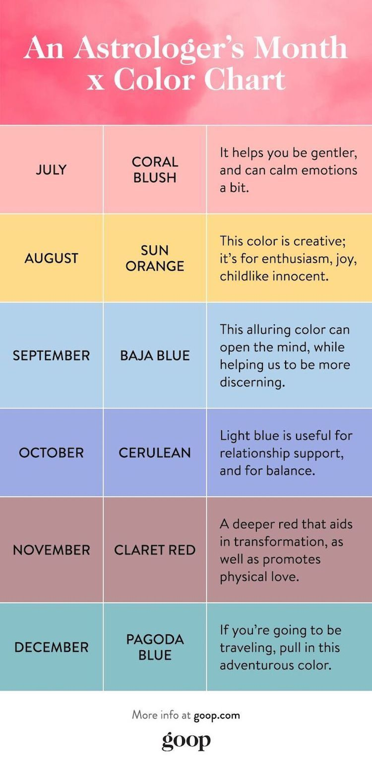 Colorstrology What Your Birthday Color Means Goop How To Better Yourself Wellness Fitness Health And Fitness Tips
