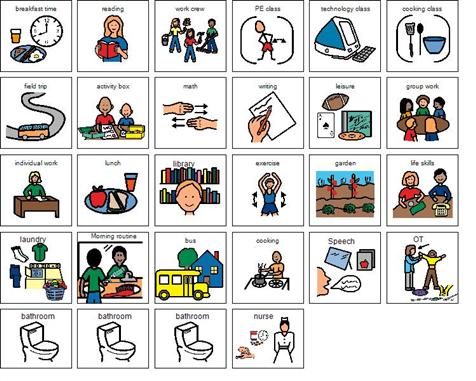 Boardmaker Share Behavior management Pinterest