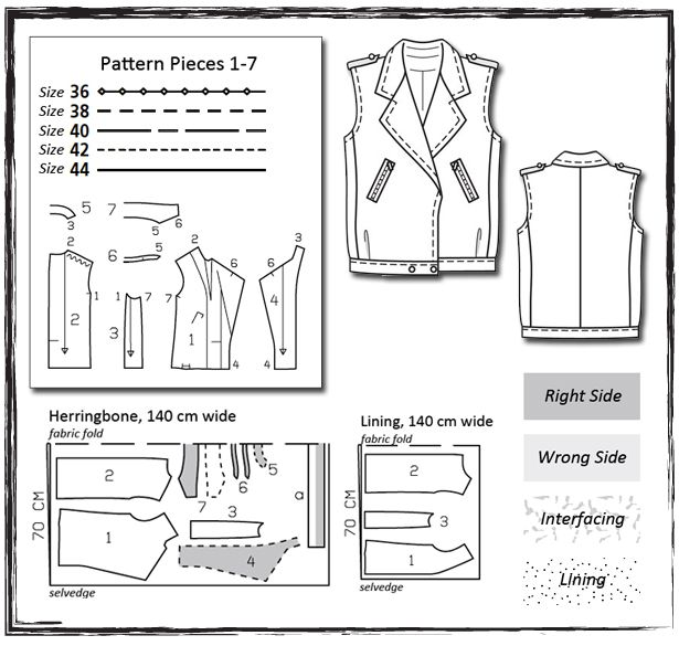 Leather vest sewing pattern forex cft-626b
