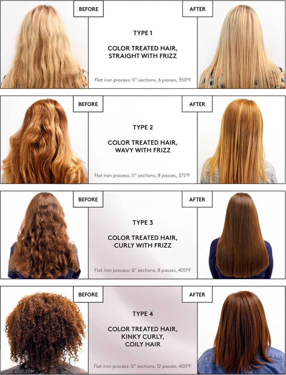 2584e8e1a7462c037aabeaae315dee84 - How To Get A Blowout Look With A Straightener
