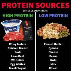 Yes plant-based protein can be complete sources of amino acids. But take into co...   - Health & Fit...