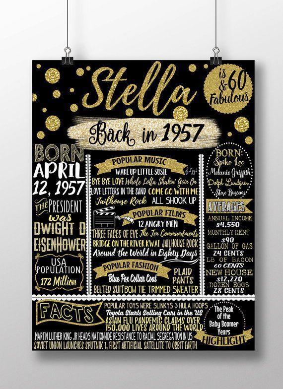 1957 Birthday Board Things Happening 60 Years Ago 60th