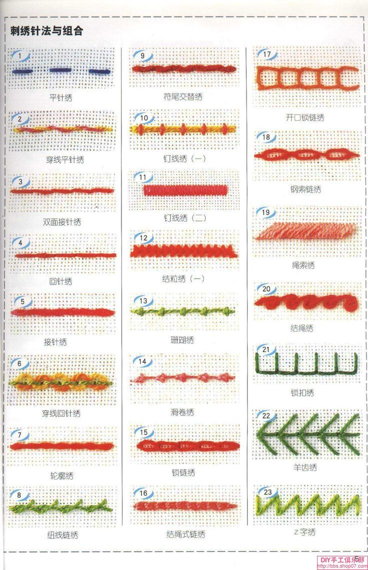 Different Types Hand Embroidery Stitches Embroidery