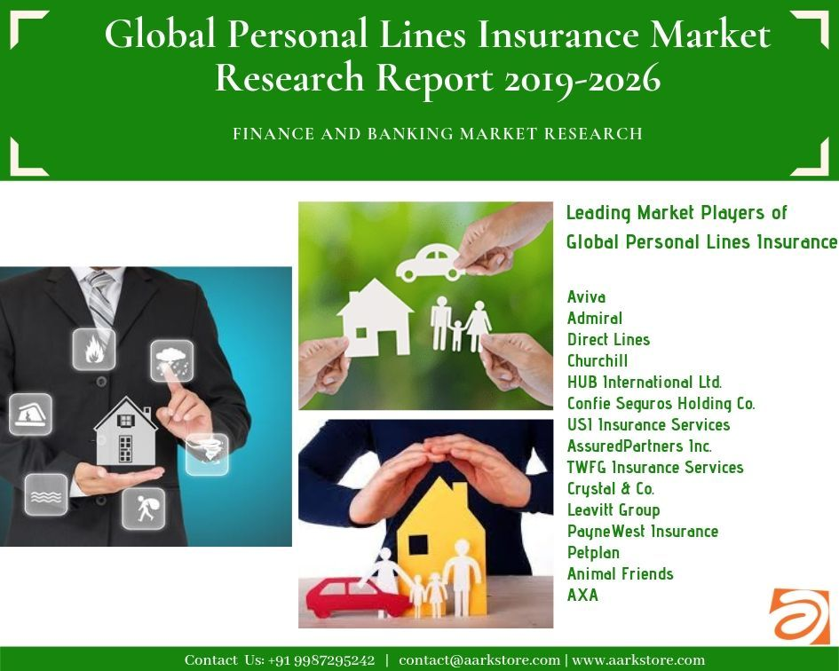 Global Personal Lines Insurance Market Size Study By Type