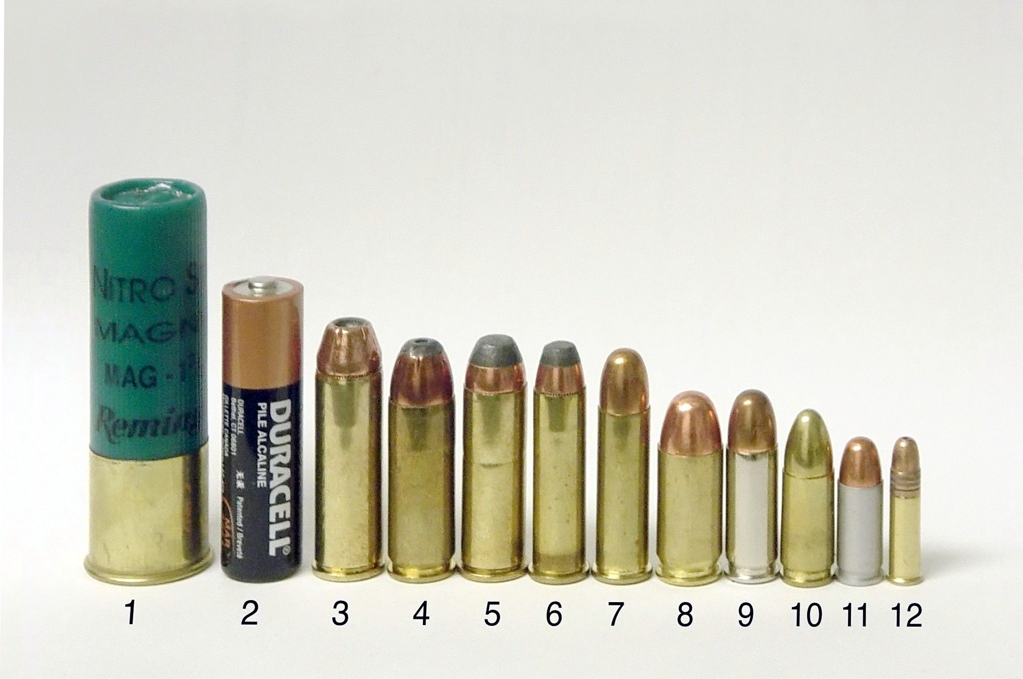 Comparison of handgun rounds (Left to right): 3