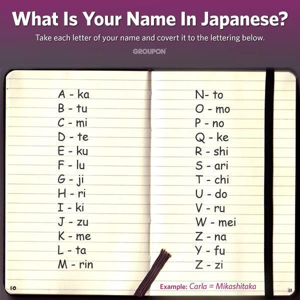 What is your name In Japanese? (Mine's Tokachikatakiku