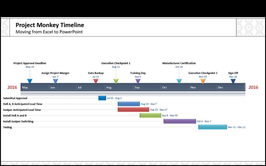 73 Beautiful Gallery Of Automated Gantt Chart Excel Template Check More At Https