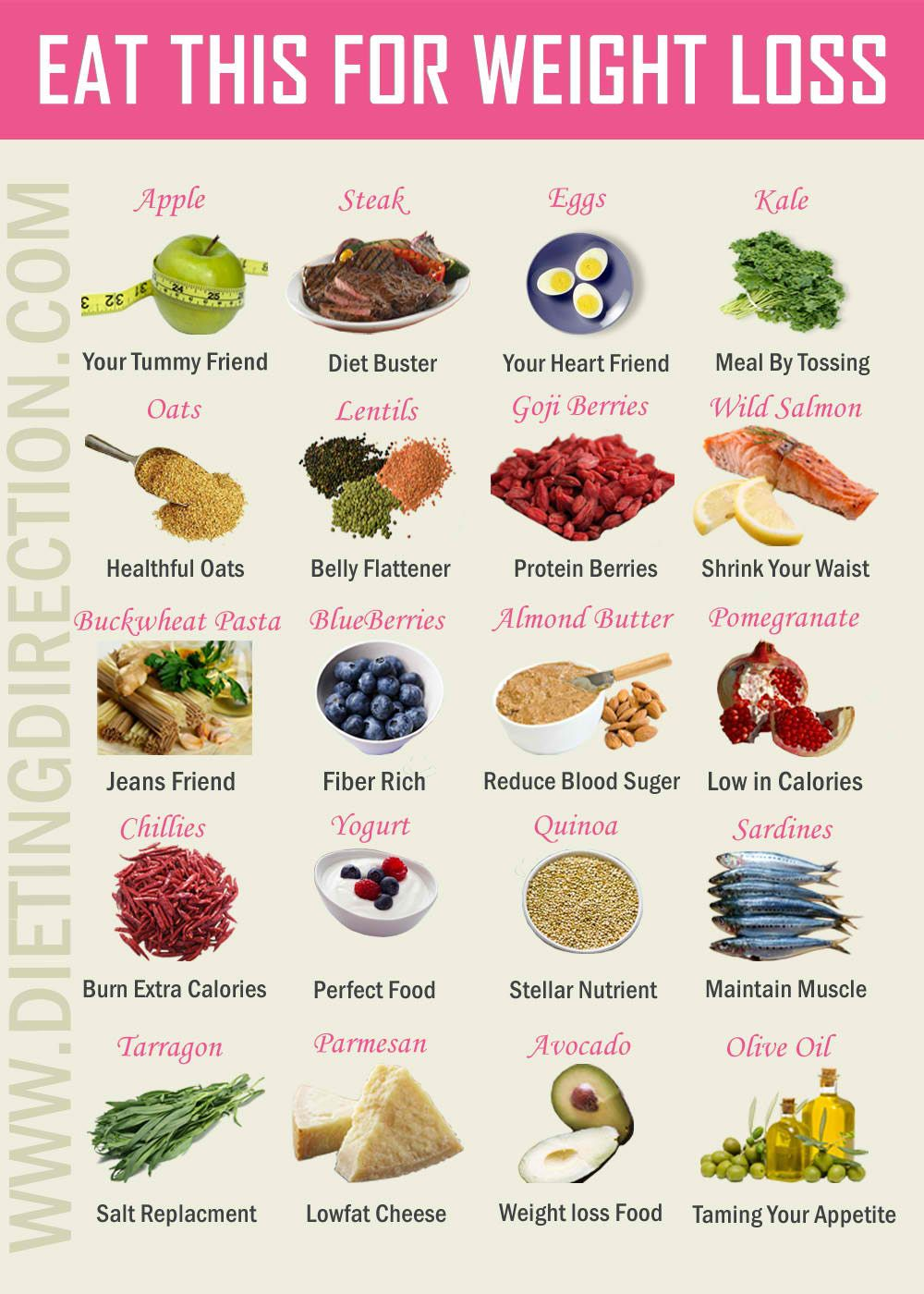 5 power foods weight loss