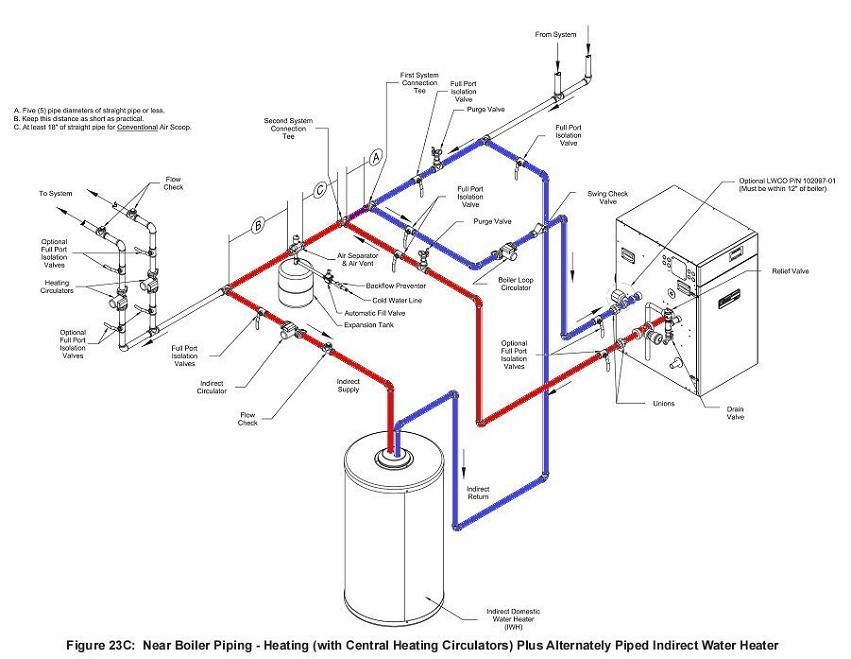 Piping Diagram For Hot Water Storage Tank - Wiring Diagram Rows on oil hot water, glass hot water, plumbing hot water, radiator hot water, water circulation pump hot water, furnace hot water, wire diagrams 220v hot water, heating hot water, blow off valve hot water,