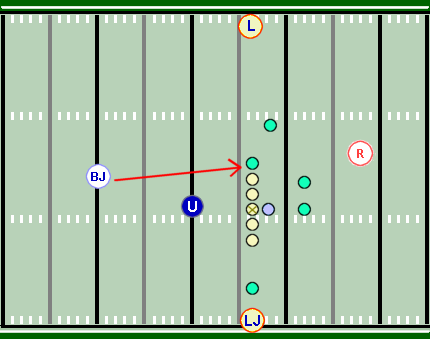 Scrimmage Down Responsibilities 5 Man Mechanics Football Refs