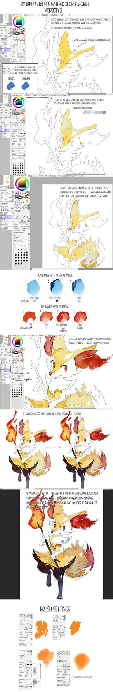 Sai Watercolor Tutorial Brushes Sai File By Bluekomadori In
