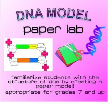 dna lab essay Only by acknowledging that a future defined by designer dna is possible can we  decide  for example, editing the dna of human blood cells could treat or even  cure diseases like  why fruit flies are the new lab rats.