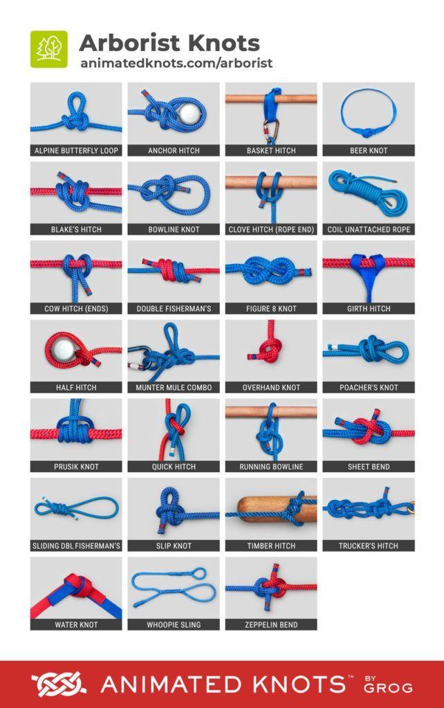 Tying knots #ropeknots