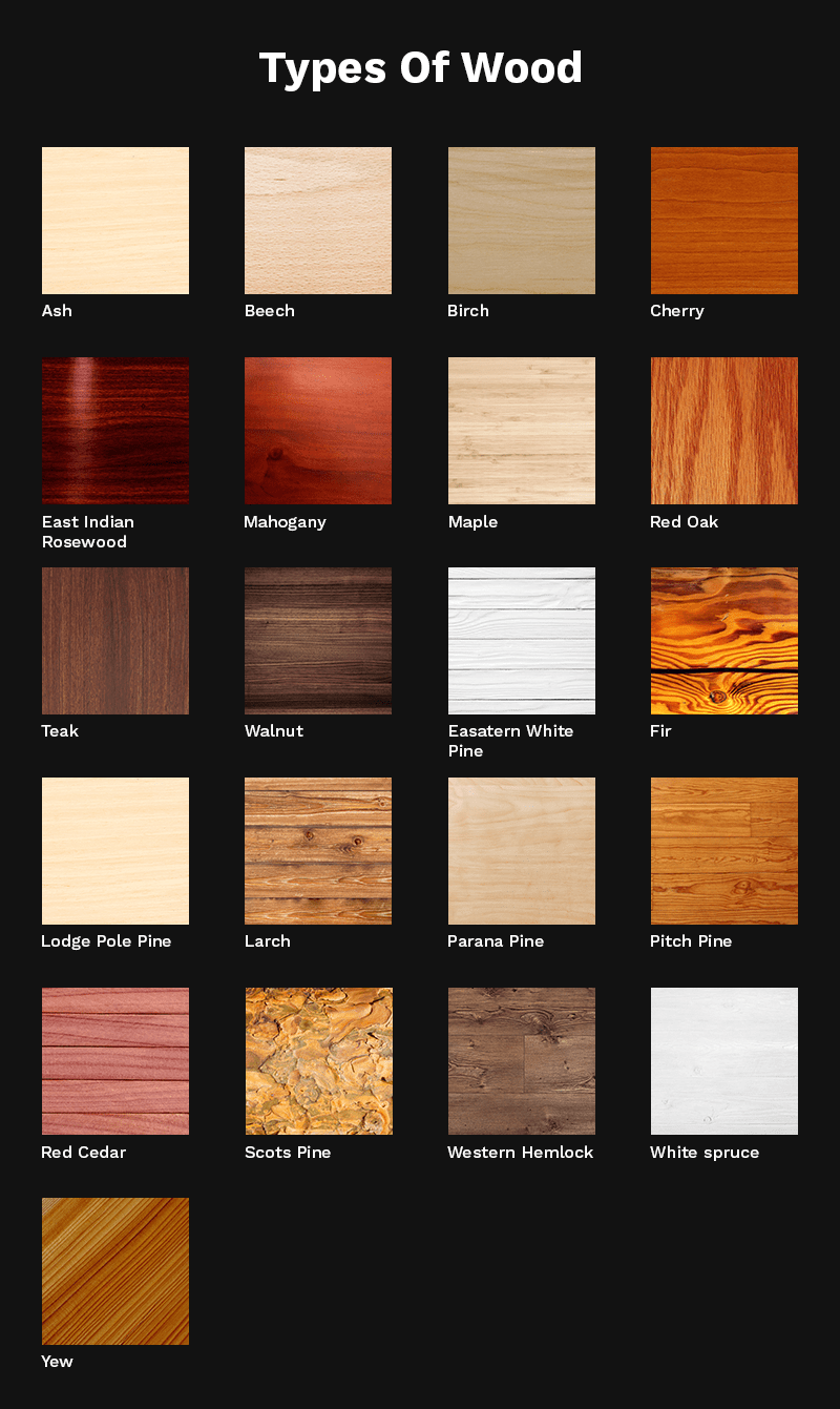 Types Of Wood Guide To Choose The Best For Your Furniture Octane Seating In 2020 Types Of Wood Wood Furniture Wood